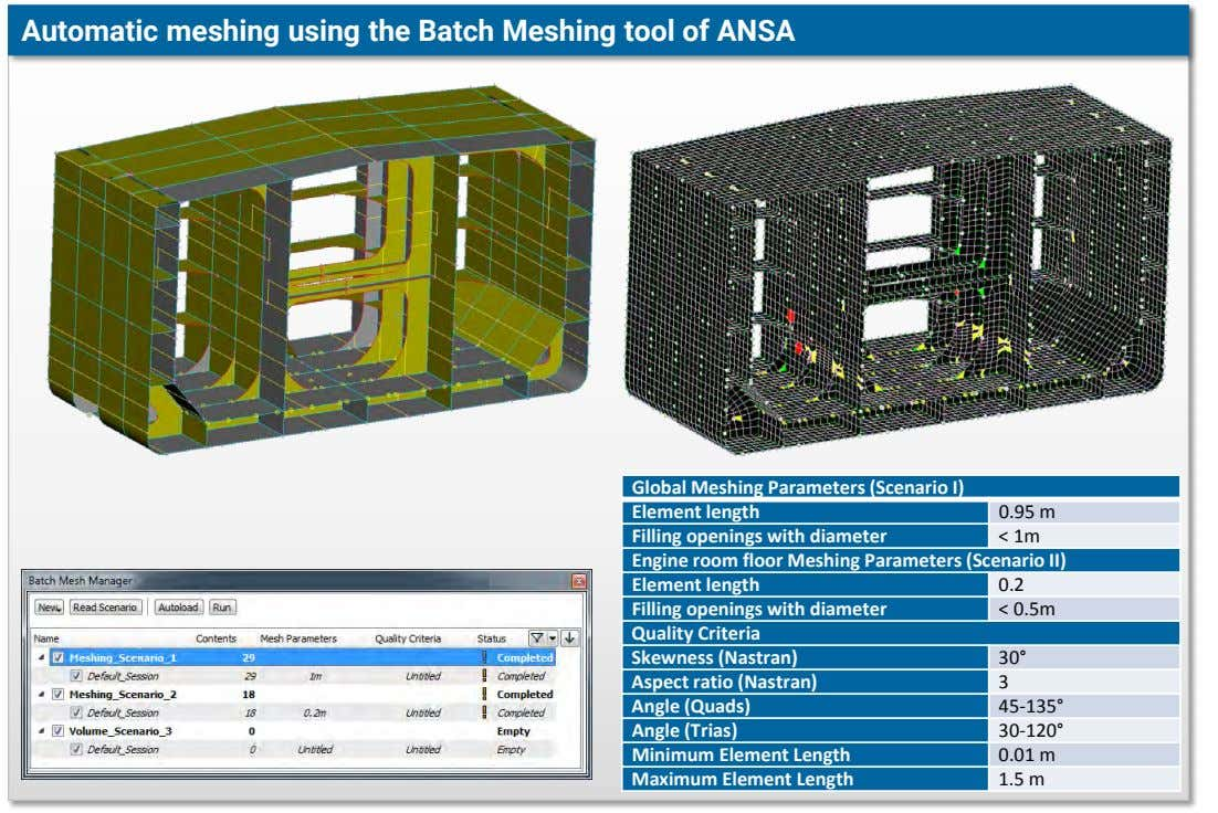 Automatic meshing using the Batch Meshing tool of ANSA Global Meshing Parameters (Scenario I) Element