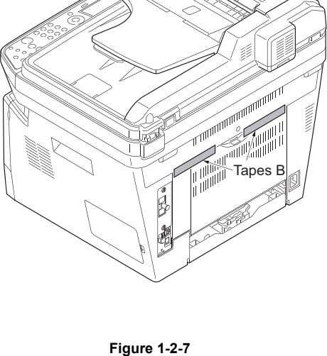 Tapes B Figure 1-2-7