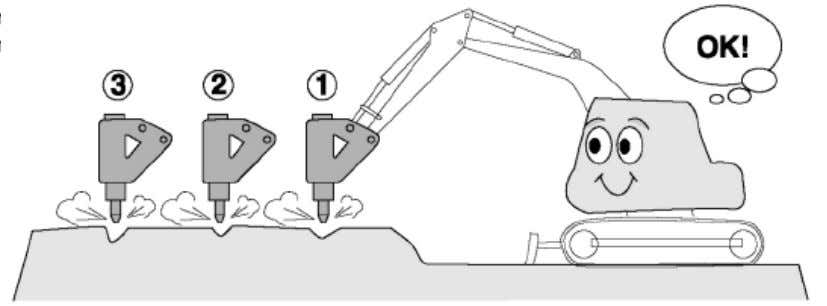easily broken when hammering begins at a crack or an edge. ! Operate breaker at proper