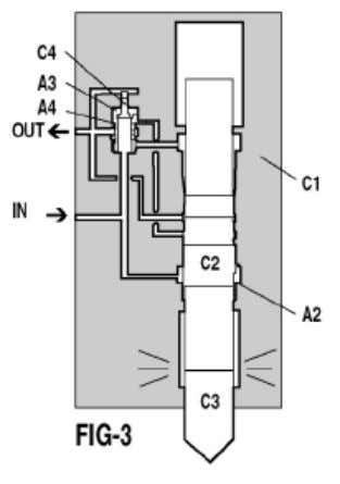 chamber A3, valve C4 is remaining in the lower position. 4. UPSTROKE When cylinder change port