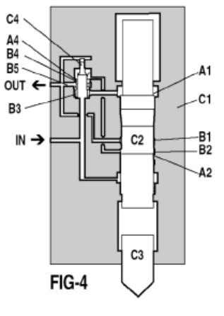 A3, valve C4 is remaining in the lower position. 4. UPSTROKE When cylinder change port B2