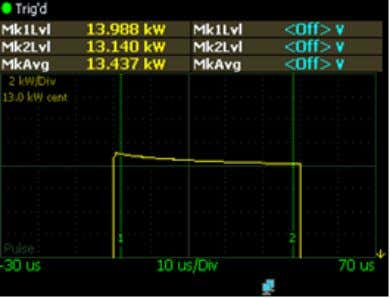 usec pulse width at 1 khz pulse repetition frequency Summary Figure 15 Power at 20 usec