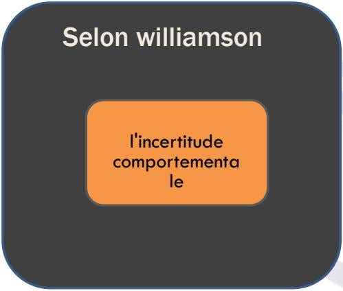 Selon williamson l'incertitude comportementa le