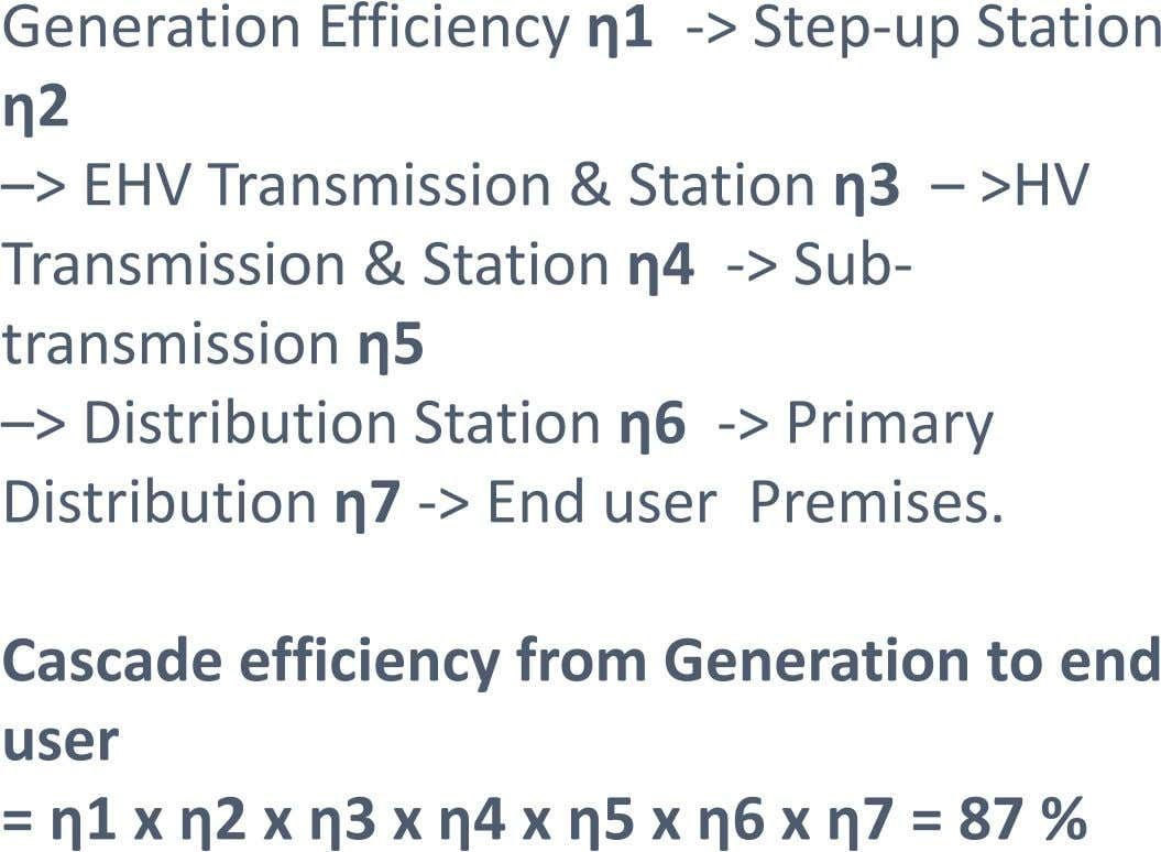 Generation Efficiency η1 -> Step-up Station η2 –> EHV Transmission & Station η3 – >HV Transmission