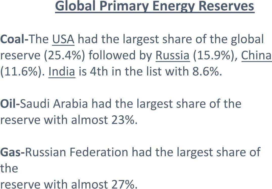 Global Primary Energy Reserves Coal-The USA had the largest share of the global reserve (25.4%) followed