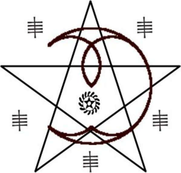 Symbols for Shapeshifting Write your name in theban or runes on the back or across the
