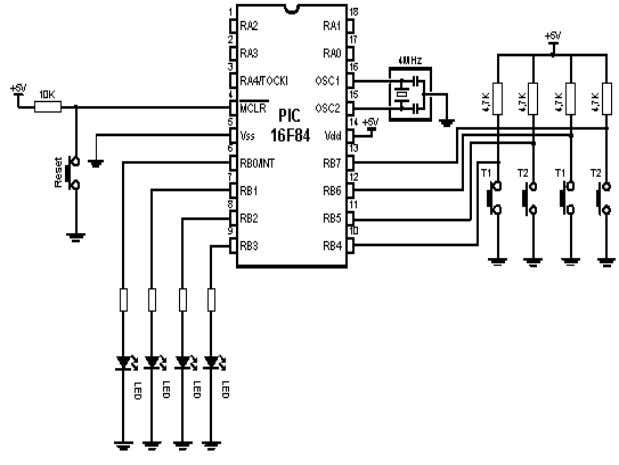 Example of processing interrupt caused by changes on pins RB4-RB7