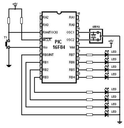 TMR0 (this mode is common for devices such as counters). Example of processing interrupt caused by