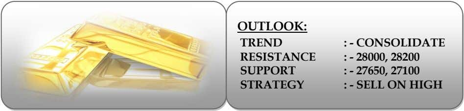 OUTLOOK: TREND RESISTANCE SUPPORT STRATEGY : - CONSOLIDATE : - 28000, 28200 : - 27650,