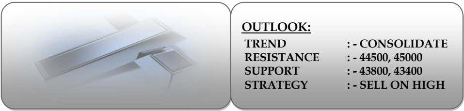 OUTLOOK: TREND RESISTANCE SUPPORT STRATEGY : - CONSOLIDATE : - 44500, 45000 : - 43800,