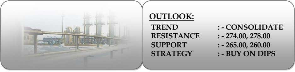 OUTLOOK: TREND RESISTANCE SUPPORT STRATEGY : - CONSOLIDATE : - 274.00, 278.00 : - 265.00,