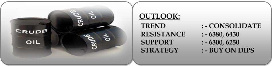 OUTLOOK: TREND RESISTANCE SUPPORT STRATEGY : - CONSOLIDATE : - 6380, 6430 : - 6300,