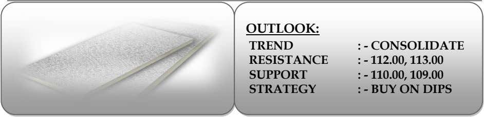 OUTLOOK: TREND RESISTANCE SUPPORT STRATEGY : - CONSOLIDATE : - 112.00, 113.00 : - 110.00,