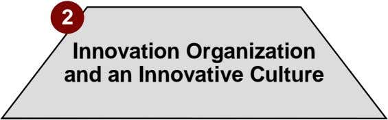 2 Innovation Organization and an Innovative Culture