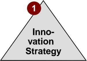 1 Inno- vation Strategy