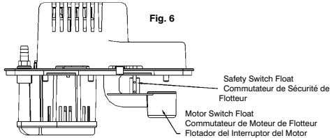 Fig. 6 Safety Switch Float Commutateur de Sécurité de Flotteur Motor Switch Float Commutateur de