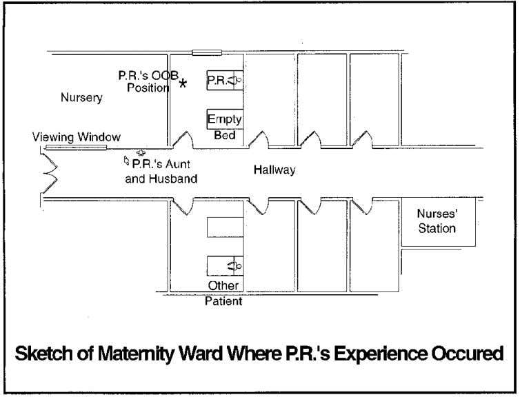 394 E. Cook et al. Fig. 1. Sketch of Maternity Ward Where P.R.' s Experience Occured.