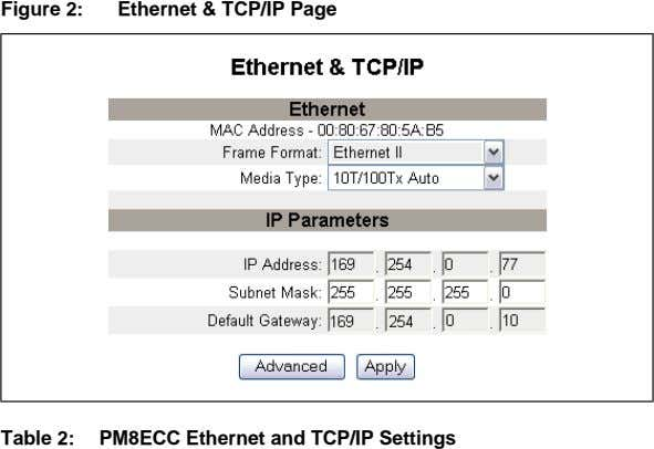 Figure 2: Ethernet & TCP/IP Page Table 2: PM8ECC Ethernet and TCP/IP Settings