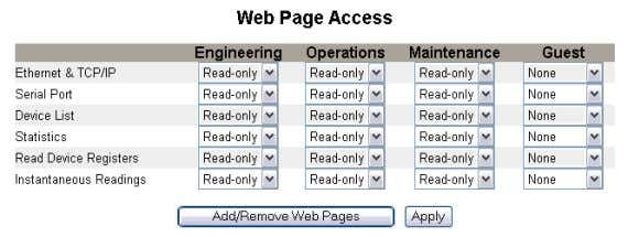 Communications Card Setup Figure 9: Web Page Access Page Add/Remove Custom Web Pages Custom web pages