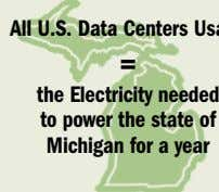 = the Electricity needed to power the state of Michigan for a year