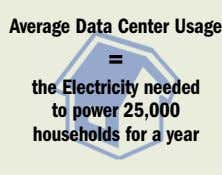 state of Michigan for a year All U.S. Data Centers Usage Average Data Center Usage =