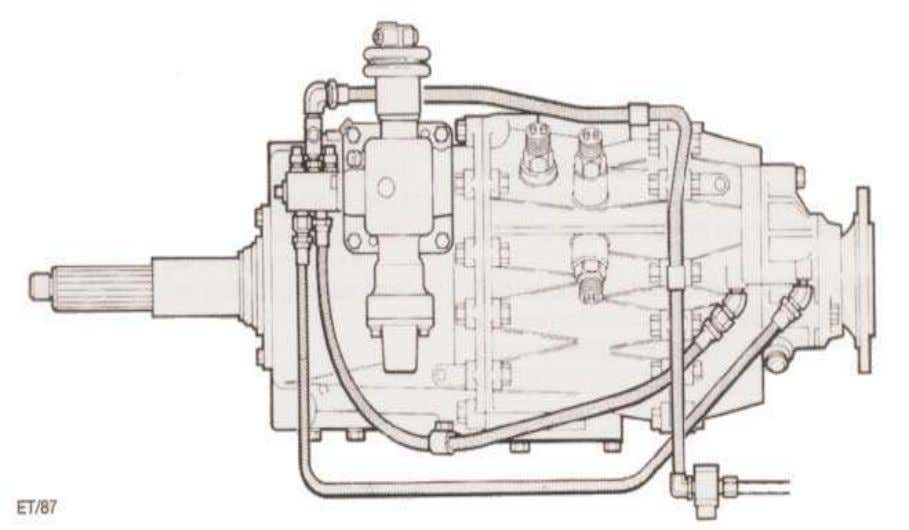 Range shift air lines Filter Regulator Filter regulator is non-serviceable. Air line connections 26