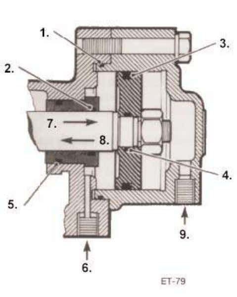 Range shift cylinder Sectional view of range change shift cylinder 1 O-ring 6. Low range air