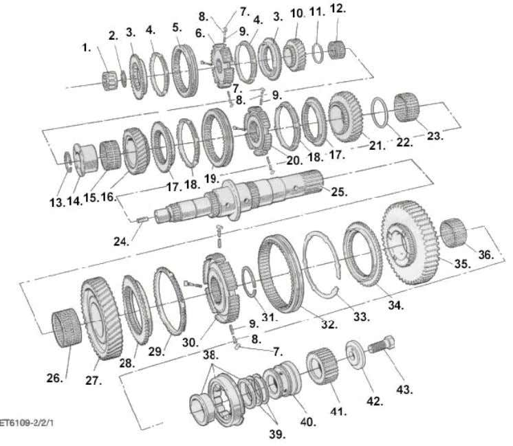 Mainshaft assembly   25. Mainshaft 1. Needle roller bearing 26. Needle roller bearing 2. Circlip 40