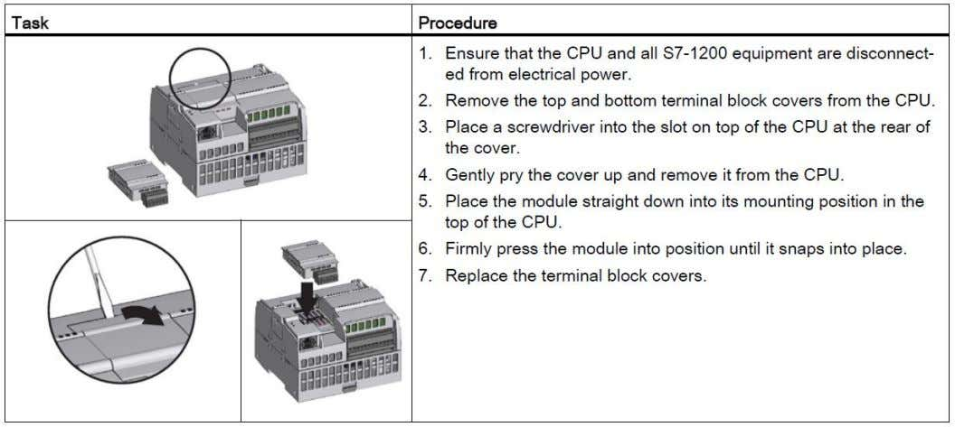 Overview Installation of the boards and modules is carried out as follows; Figure 37 - Installing