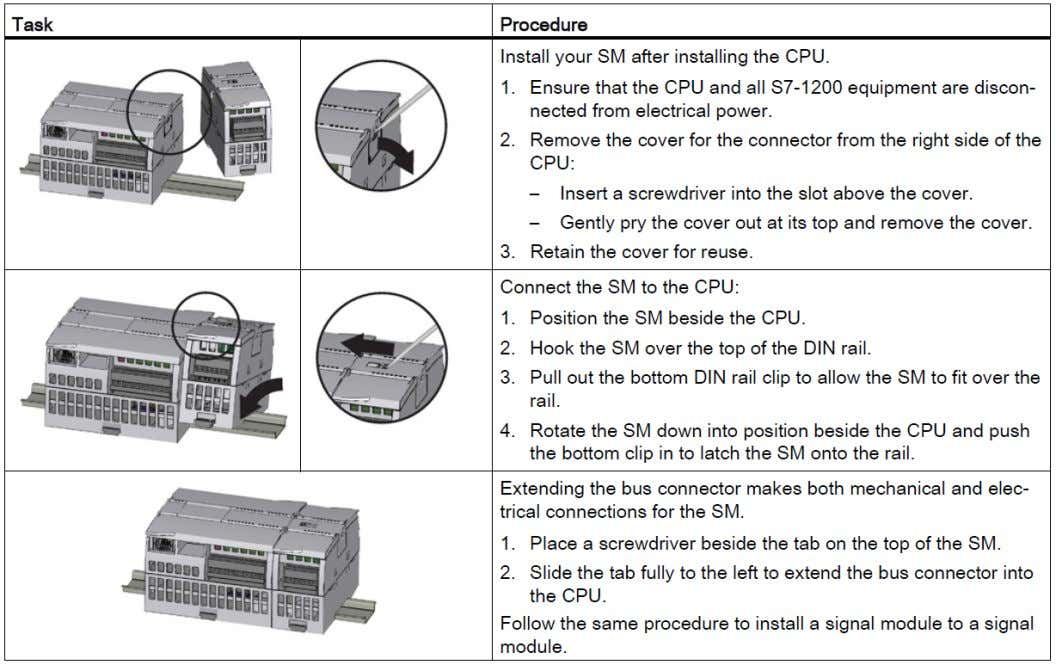 A1 Hardware Overview A1.1 S7-1200 PLC Hardware Overview Figure 38 - Installing a signal module The