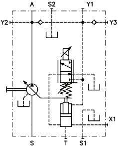 state clearly: - Displacement setting - Solenoid voltage. H1V EM 12V (2) H1V EM 24V (2)