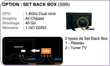 oPTion : seT Back BoX (SBB) cPU : 1,8Ghz Dual core Graphic : Ati Chipset