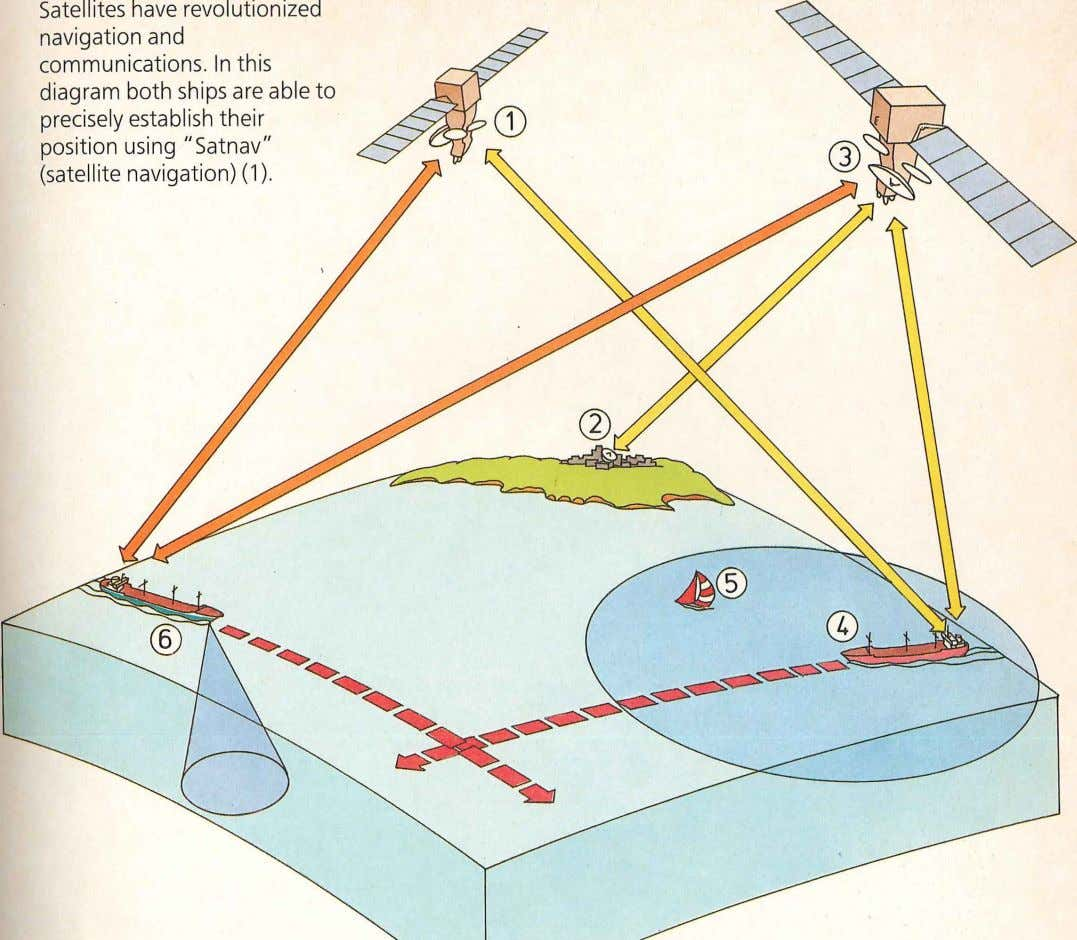 Satellites have revolutionized navigation and communications . In this diagram both ships are able to