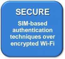 SECURE SIM-based authentication techniques over encrypted Wi-Fi