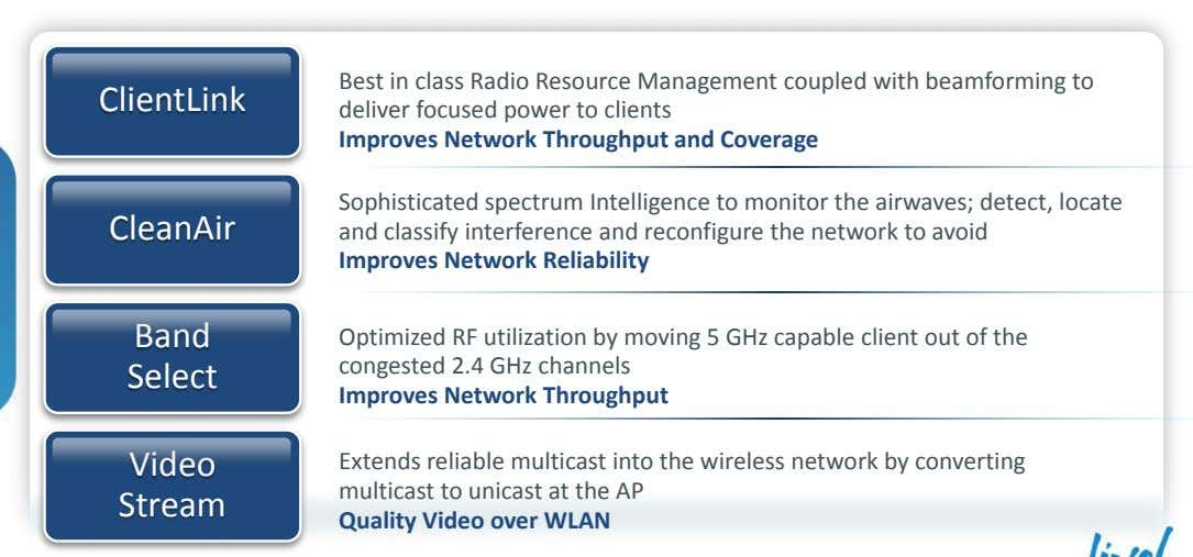 ClientLink Best in class Radio Resource Management coupled with beamforming to deliver focused power to
