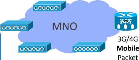MNO 3G/4G Mobile Packet