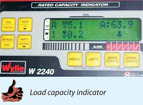 Load capacity indicator
