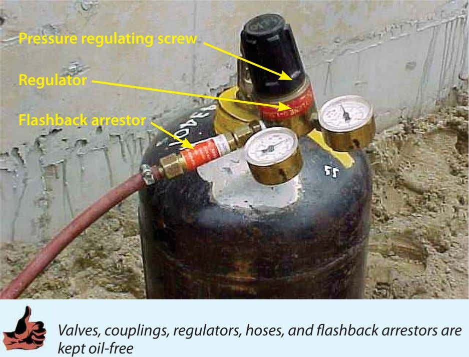 Pressure regulating screw Regulator Flashback arrestor Valves, couplings, regulators, hoses, and flashback arrestors