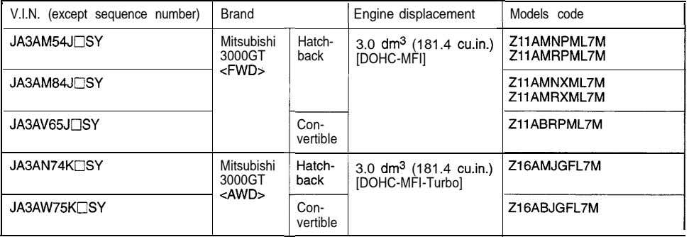 I V.I.N. (except sequence number) Brand 1 Engine displacement T Models code JA3AM54JOSY Mitsubishi T
