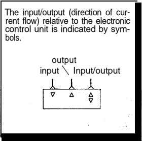 input \ Input/output r \ / Indicates a connector. \ The broken( ----)line inc cates the