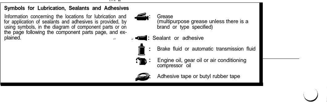 . . Symbols for Lubrication, Sealants and Adhesives Information concerning the locations for lubrication and