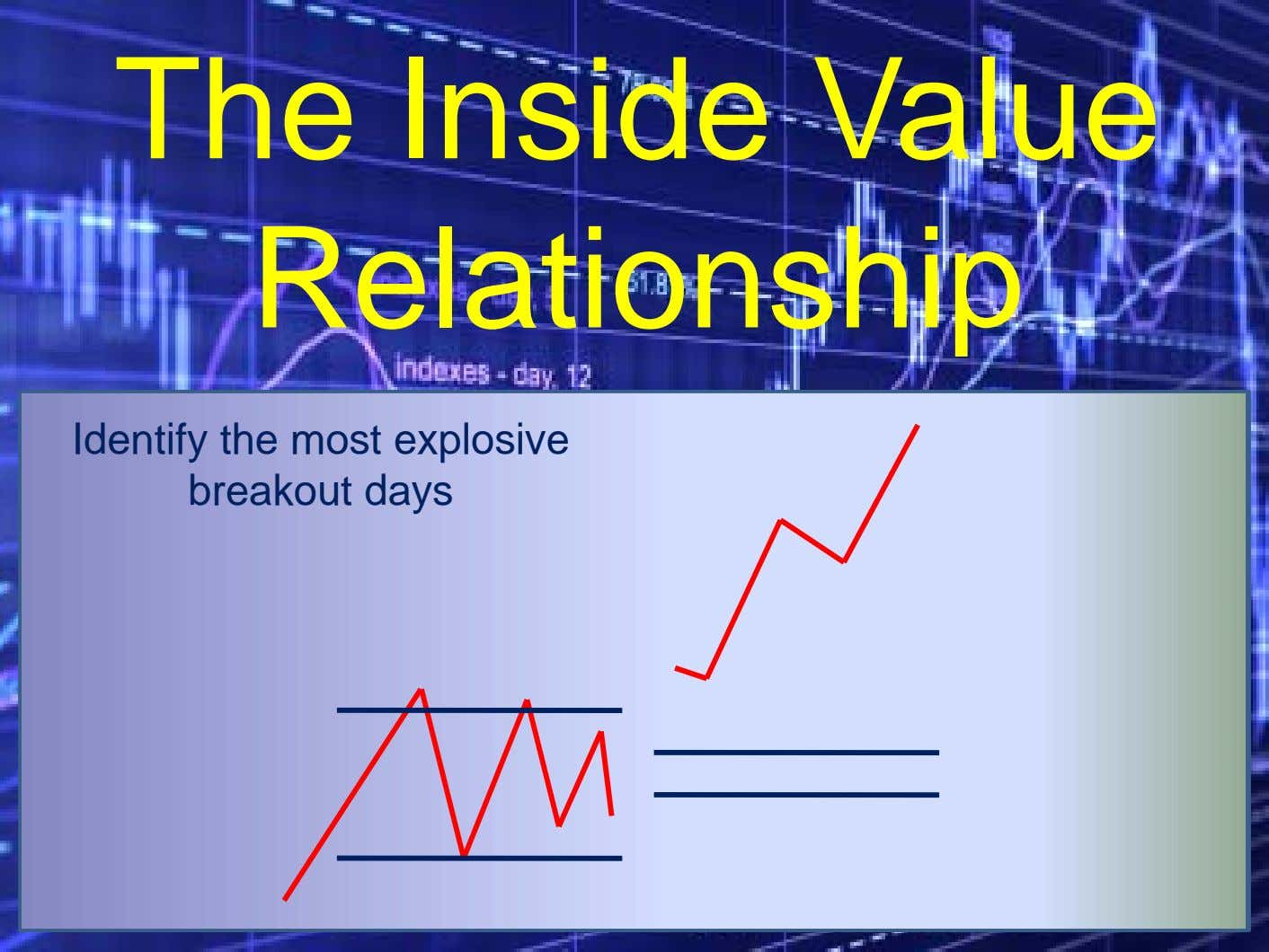The Inside Value Relationship Use the Pivots to trade Identify the most explosive breakaway days