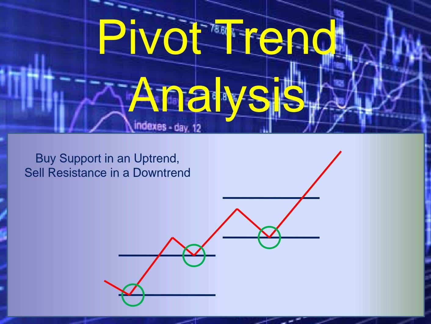 Pivot Trend Analysis Buy Support in an Uptrend, Sell Resistance in a Downtrend