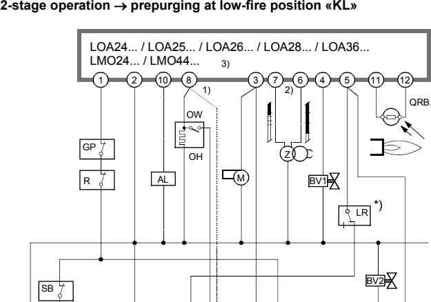 2-stage operation → prepurging at low-fire position «KL» LOA24 / LOA25 / LOA26 / LOA28