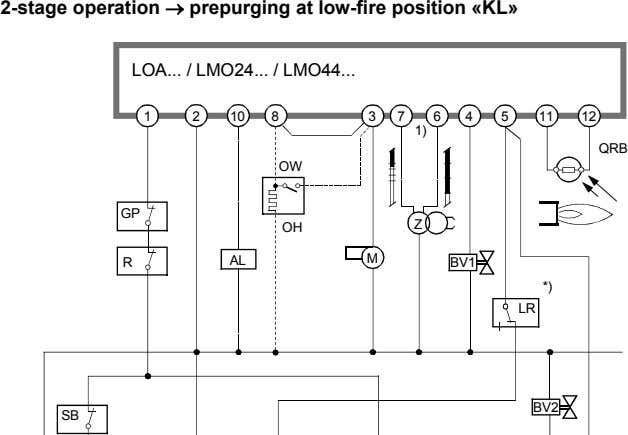 2-stage operation → prepurging at low-fire position «KL» LOA / LMO24 / LMO44 1 2