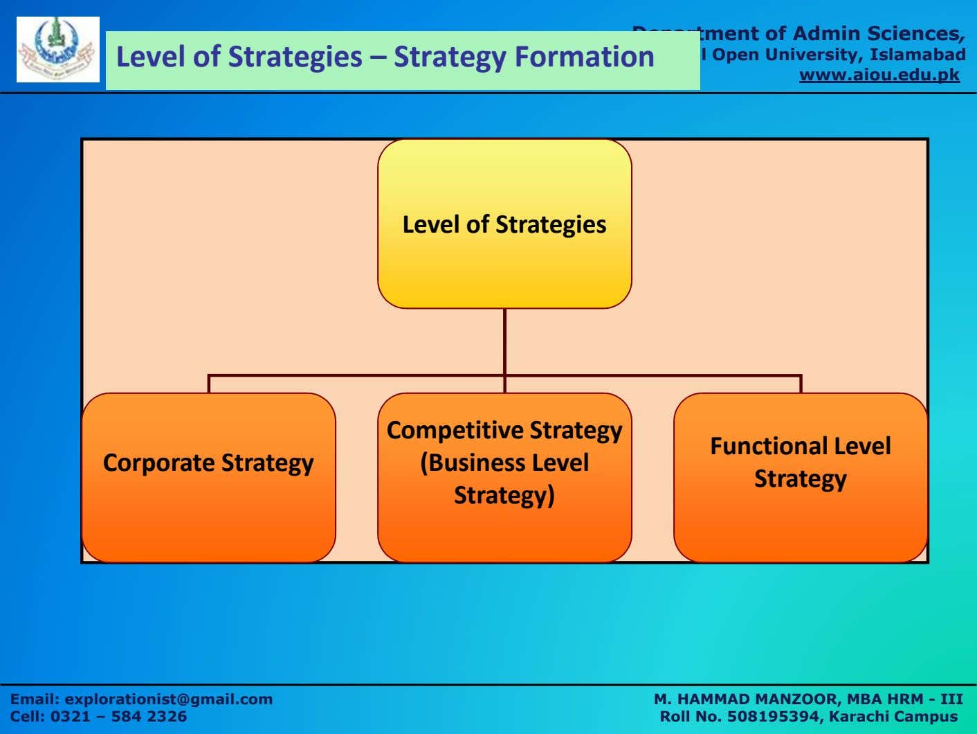 Department of Admin Sciences, Level of Strategies – Strategy Formation Allama Iqbal Open University, Islamabad