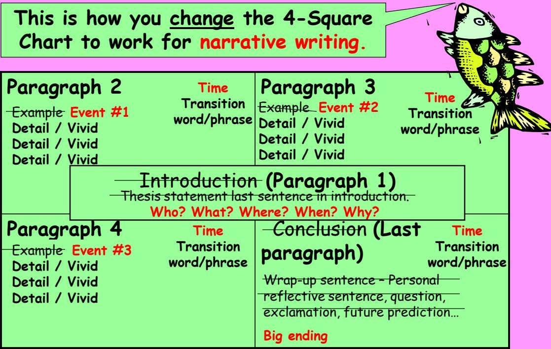 This is how you change the 4-Square Chart to work for narrative writing. Paragraph 2
