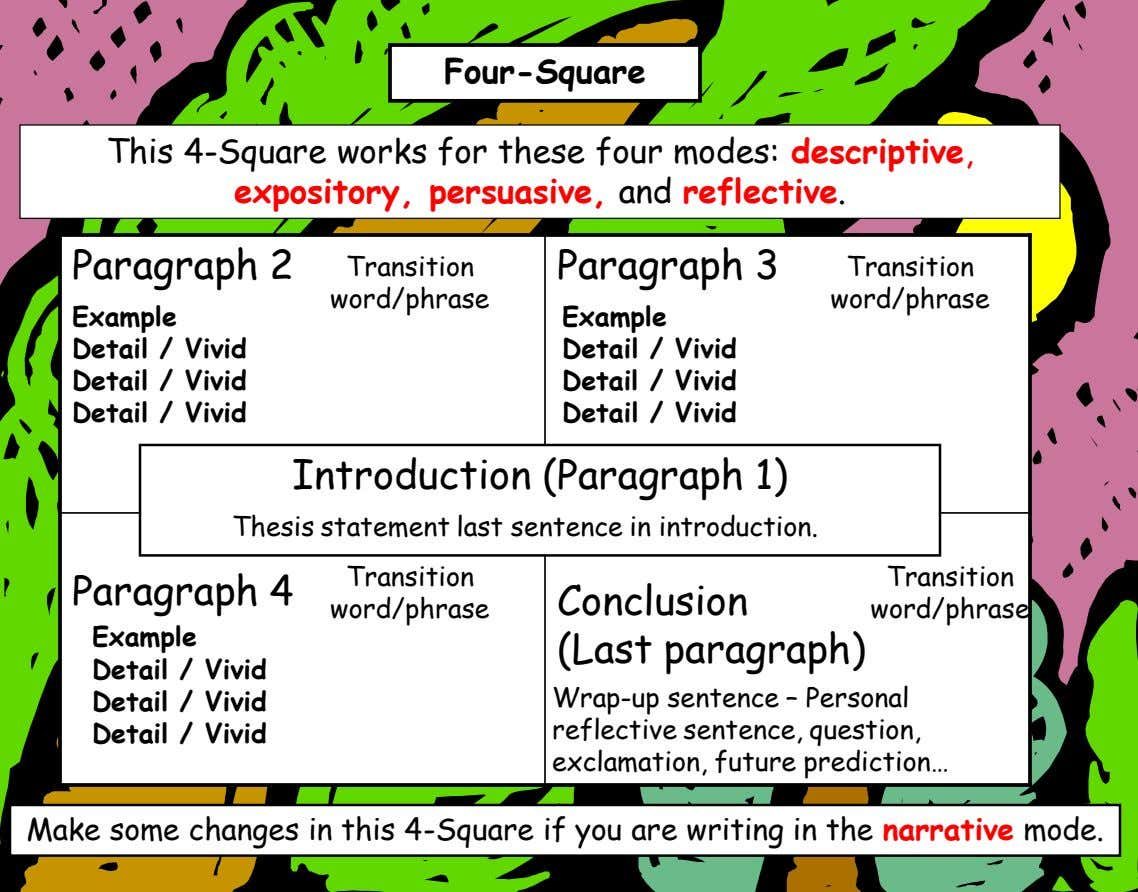 Four-Square This 4-Square works for these four modes: descriptive, expository, persuasive, and reflective. Paragraph 2