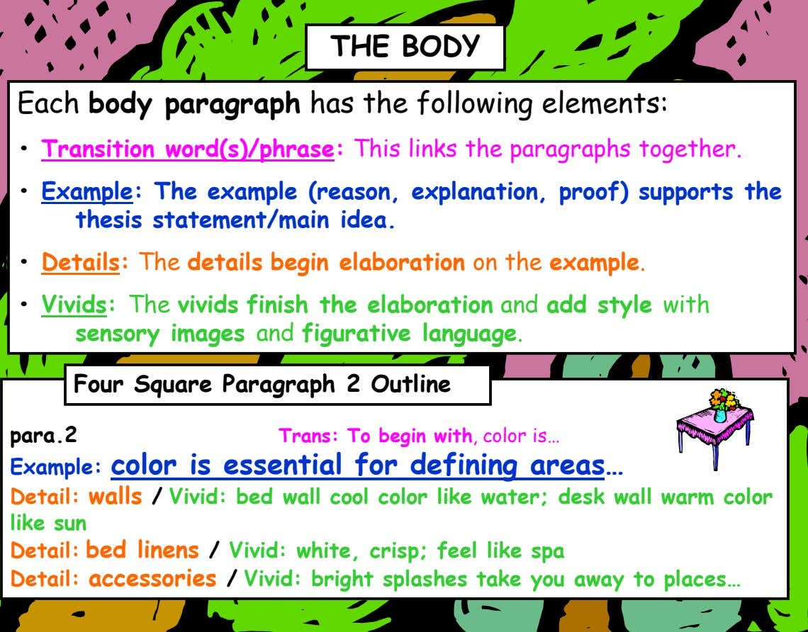 THE BODY Each body paragraph has the following elements: • Transition word(s)/phrase: This links the