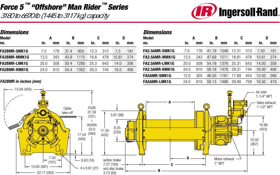 "Force 5 ™ ""Offshore"" Man Rider ™ Series 3180 to 6870 lb (1445 to 3117"